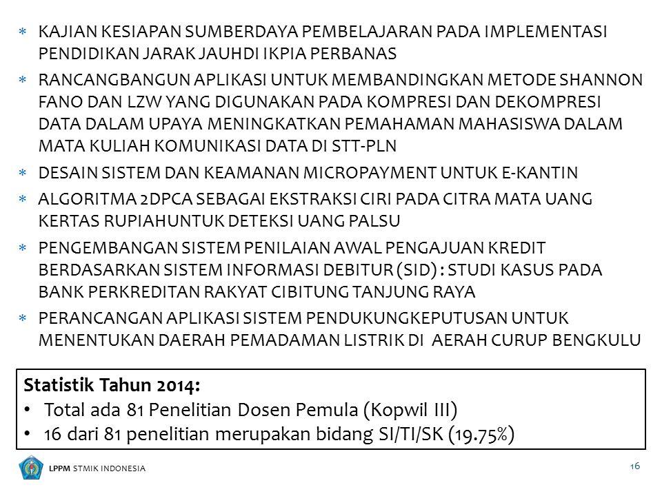 LPPM STMIK INDONESIA  KAJIAN KESIAPAN SUMBERDAYA PEMBELAJARAN PADA IMPLEMENTASI PENDIDIKAN JARAK JAUHDI IKPIA PERBANAS  RANCANGBANGUN APLIKASI UNTUK
