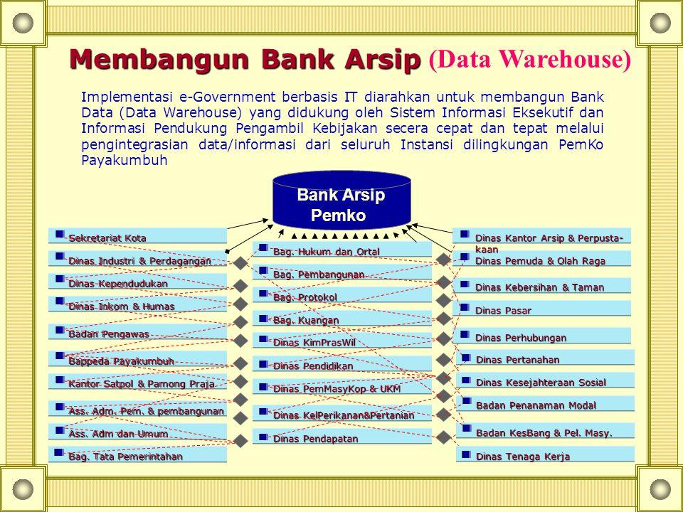 Membangun Bank Arsip (Data Warehouse)
