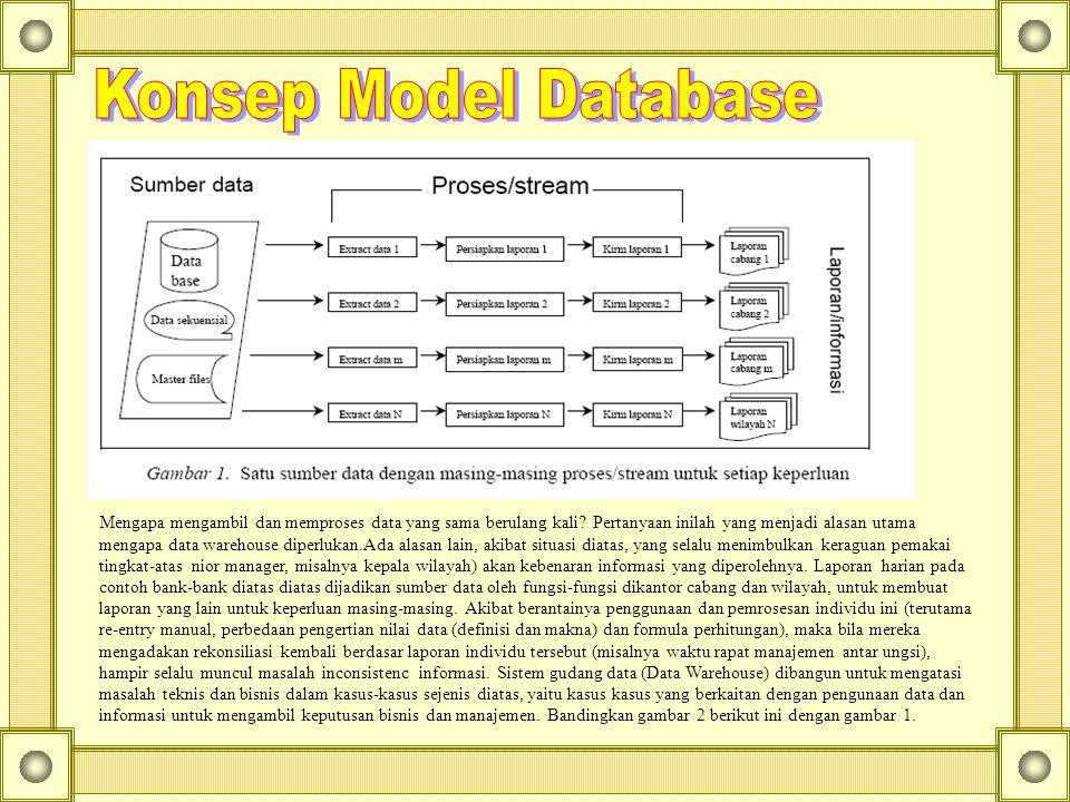 Mengapa mengambil dan memproses data yang sama berulang kali? Pertanyaan inilah yang menjadi alasan utama mengapa data warehouse diperlukan.Ada alasan