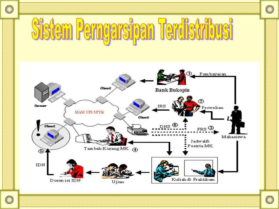 SIAM UPI-YPTK Bank Bukopin