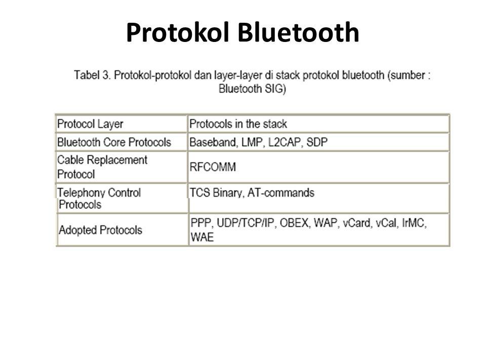 Protokol Bluetooth