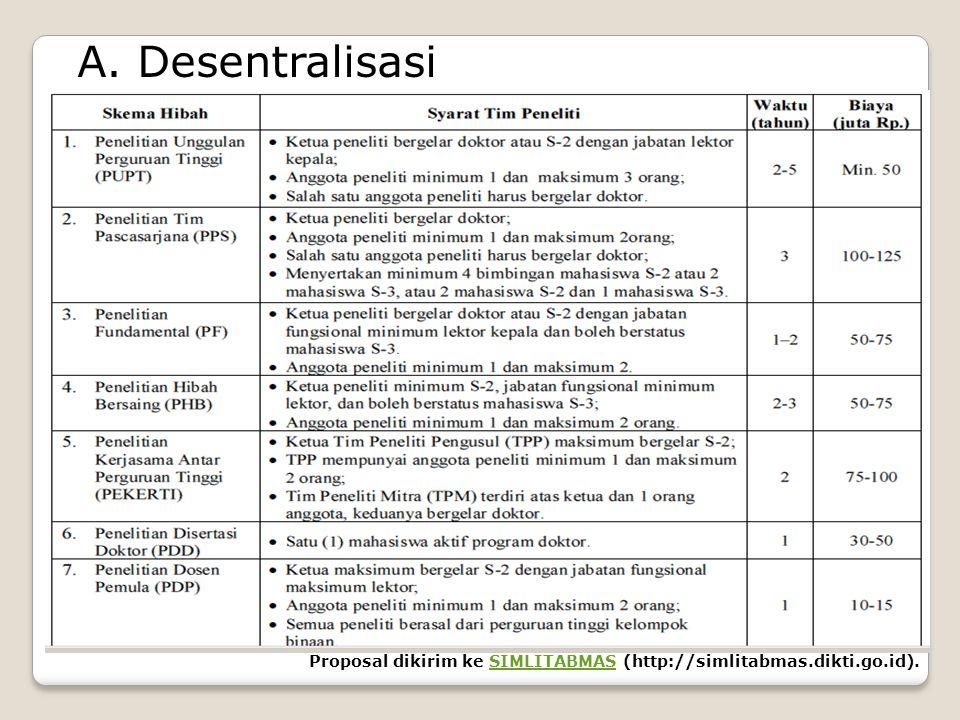A. Desentralisasi Proposal dikirim ke SIMLITABMAS (http://simlitabmas.dikti.go.id).SIMLITABMAS