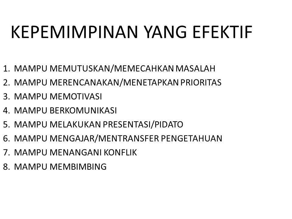 KEPEMIMPINAN YANG EFEKTIF 1.MAMPU MEMUTUSKAN/MEMECAHKAN MASALAH 2.MAMPU MERENCANAKAN/MENETAPKAN PRIORITAS 3.MAMPU MEMOTIVASI 4.MAMPU BERKOMUNIKASI 5.M