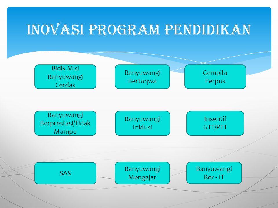  Bertepatan dengan peringatan Hari Pendidikan Nasional Tanggal 2 Mei 2011, Pemkab Banyuwangi mendeklarasikan program ; Banyuwangi Cerdas.