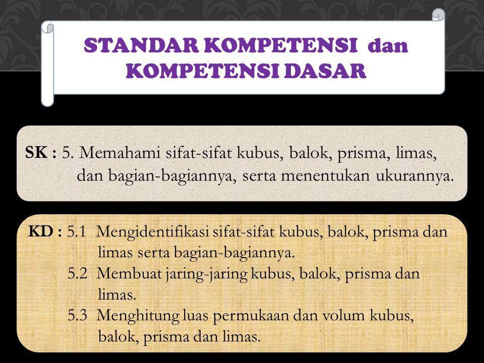 SK : 5. Memahami sifat-sifat kubus, balok, prisma, limas, dan bagian-bagiannya, serta menentukan ukurannya. SK : 5. Memahami sifat-sifat kubus, balok,