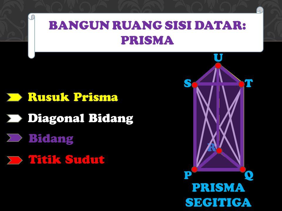 PRISMA SEGITIGA BANGUN RUANG SISI DATAR: PRISMA P Q R ST U Rusuk Prisma Diagonal Bidang Bidang Titik Sudut