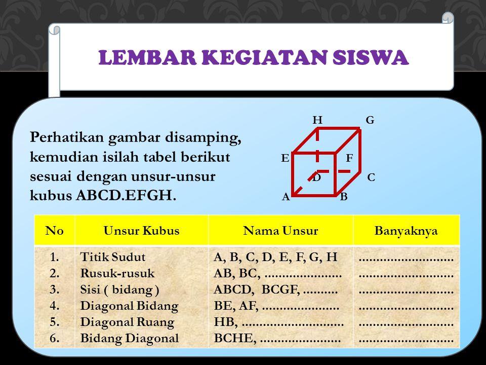LEMBAR KEGIATAN SISWA H G Perhatikan gambar disamping, kemudian isilah tabel berikut E F sesuai dengan unsur-unsur D C kubus ABCD.EFGH. A B NoUnsur Ku