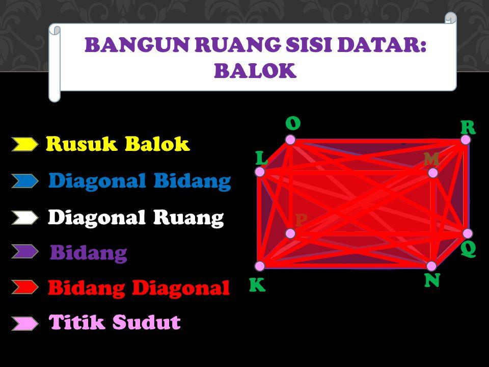 BANGUN RUANG SISI DATAR: BALOK Rusuk Balok Diagonal Bidang Diagonal Ruang Bidang Bidang Diagonal Titik Sudut K L M N O P Q R