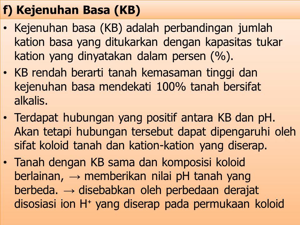 f) Kejenuhan Basa (KB) Kejenuhan basa (KB) adalah perbandingan jumlah kation basa yang ditukarkan dengan kapasitas tukar kation yang dinyatakan dalam