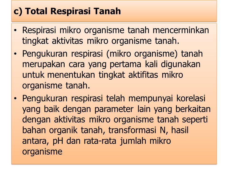 c) Total Respirasi Tanah Respirasi mikro organisme tanah mencerminkan tingkat aktivitas mikro organisme tanah. Pengukuran respirasi (mikro organisme)