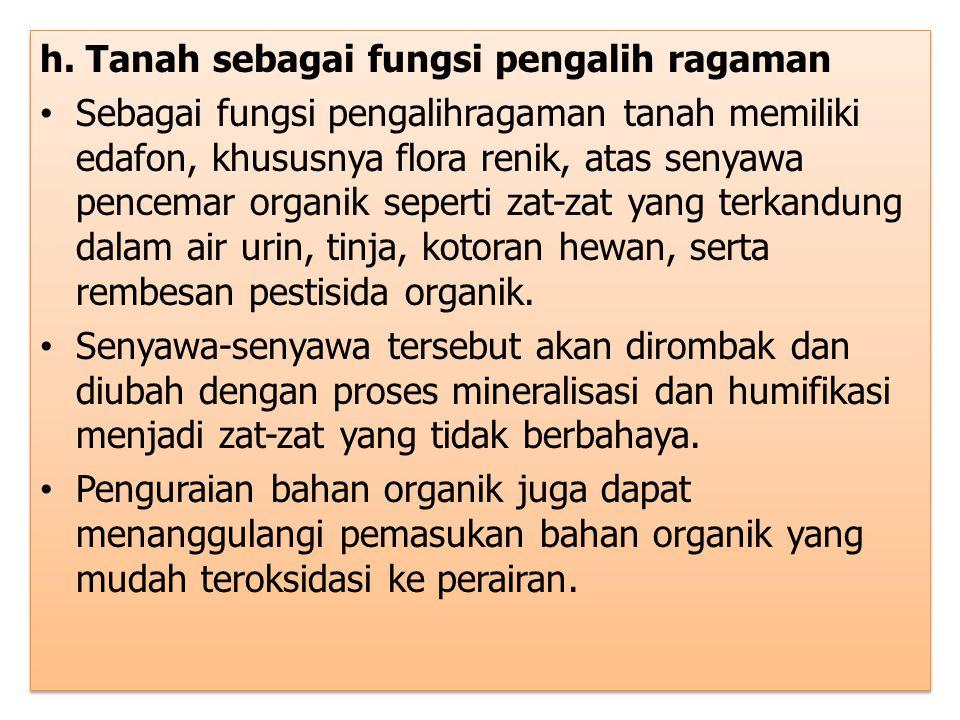 h. Tanah sebagai fungsi pengalih ragaman Sebagai fungsi pengalihragaman tanah memiliki edafon, khususnya flora renik, atas senyawa pencemar organik se