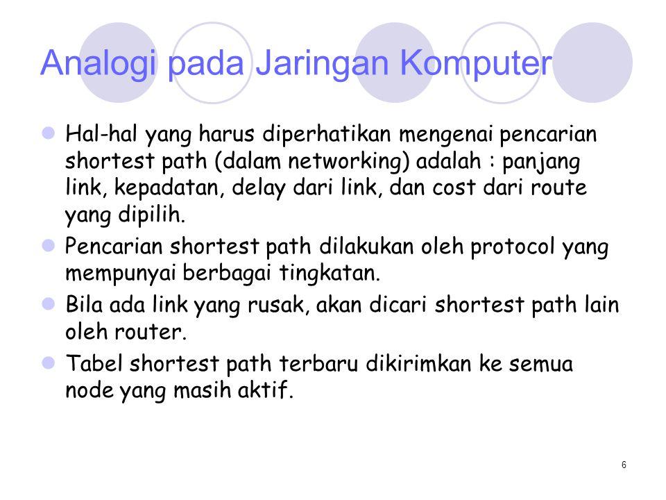 6 Analogi pada Jaringan Komputer Hal-hal yang harus diperhatikan mengenai pencarian shortest path (dalam networking) adalah : panjang link, kepadatan, delay dari link, dan cost dari route yang dipilih.