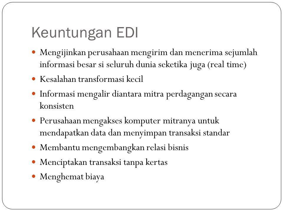 Keuntungan EDI Mengijinkan perusahaan mengirim dan menerima sejumlah informasi besar si seluruh dunia seketika juga (real time) Kesalahan transformasi