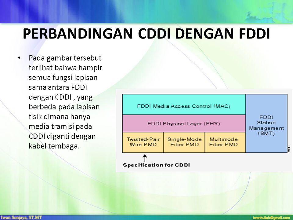 PERBANDINGAN CDDI DENGAN FDDI Pada gambar tersebut terlihat bahwa hampir semua fungsi lapisan sama antara FDDI dengan CDDI, yang berbeda pada lapisan fisik dimana hanya media tramisi pada CDDI diganti dengan kabel tembaga.