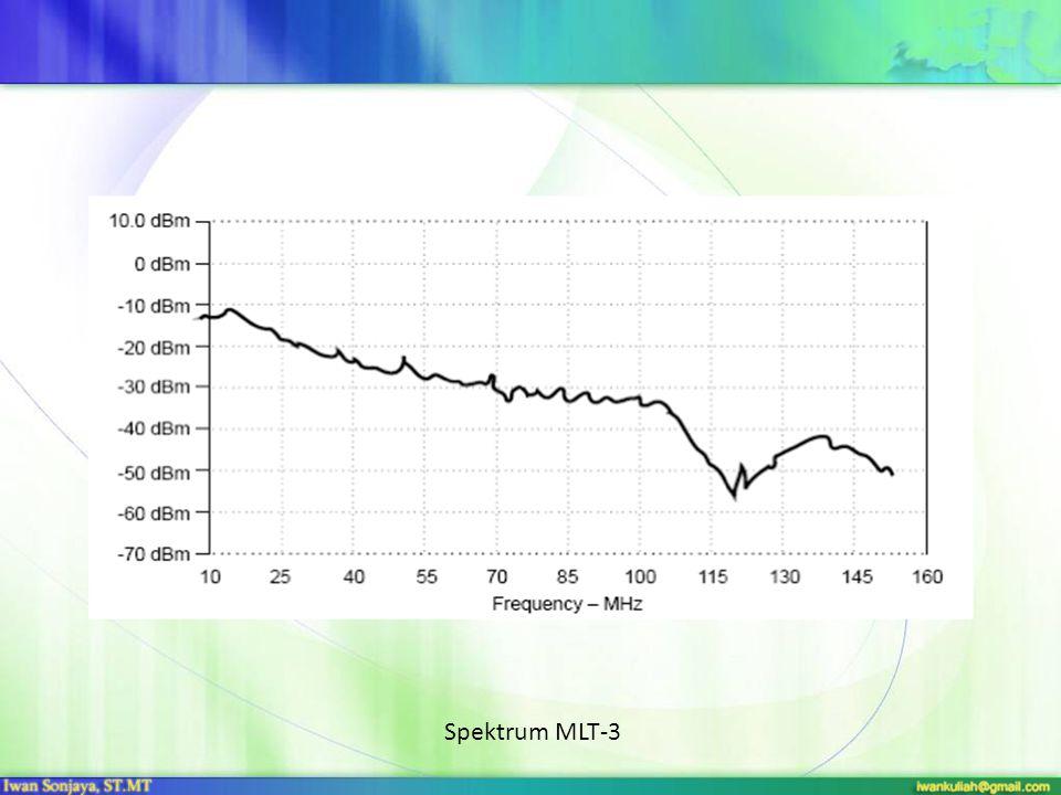 Spektrum MLT-3