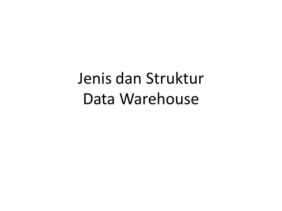Komponen Struktur DWH Highly summarized data – Merupakan tingkat lanjutan dari Lightly summarized data – Merupakan hasil ringkasan yang bersifat totalitas, dapat diakses misal untuk melakukan analisis perbandingan data berdasarkan urutan waktu tertentu dan analisis menggunakan data multidimensi.