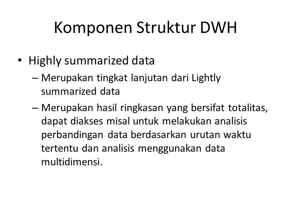 Komponen Struktur DWH Highly summarized data – Merupakan tingkat lanjutan dari Lightly summarized data – Merupakan hasil ringkasan yang bersifat total