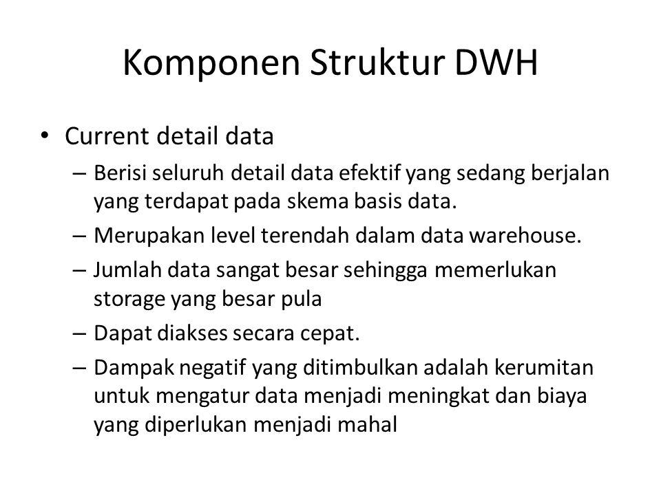 Komponen Struktur DWH Current detail data – Berisi seluruh detail data efektif yang sedang berjalan yang terdapat pada skema basis data. – Merupakan l