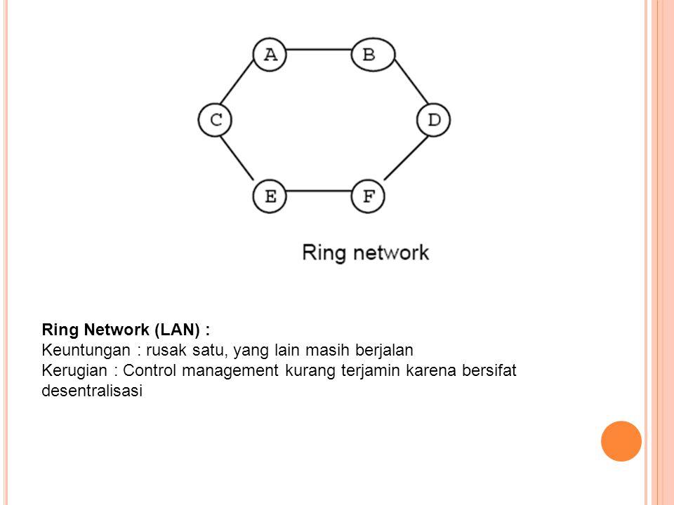 Ring Network (LAN) : Keuntungan : rusak satu, yang lain masih berjalan Kerugian : Control management kurang terjamin karena bersifat desentralisasi