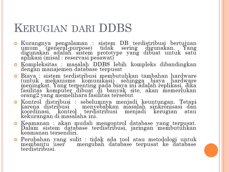 K ERUGIAN DARI DDBS Kurangnya pengalaman : sistem DB terdistribusi bertujuan umum (general-purpose) tidak sering digunakan. Yang digunakan adalah sist