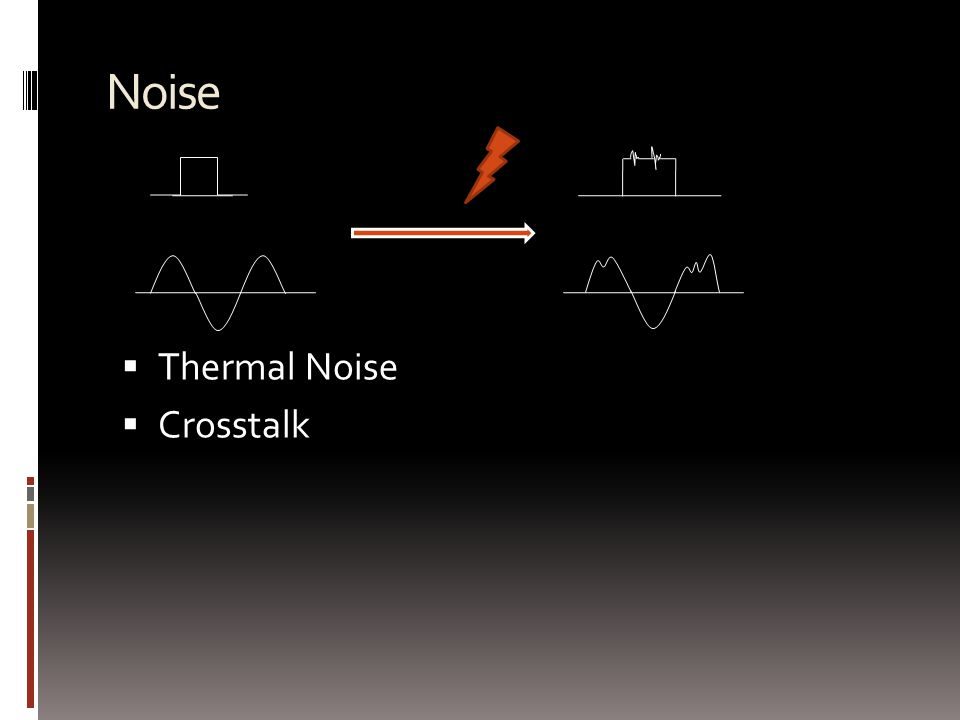 Noise  Thermal Noise  Crosstalk