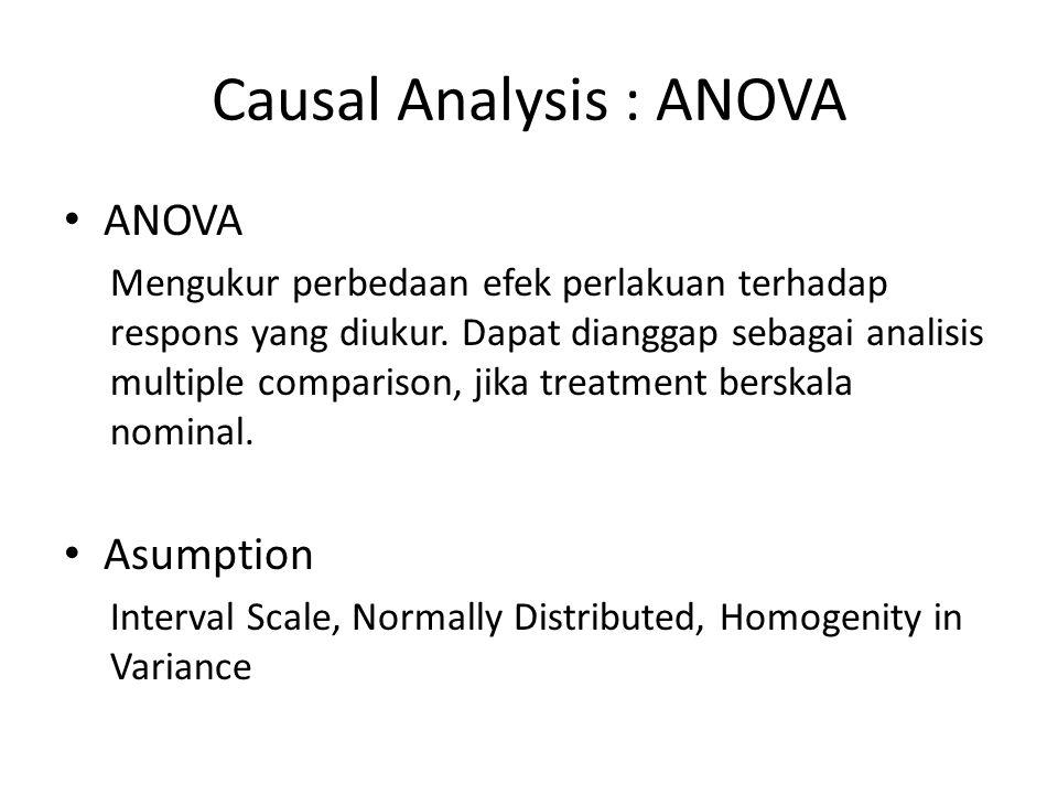 Causal Analysis : ANOVA ANOVA Mengukur perbedaan efek perlakuan terhadap respons yang diukur.
