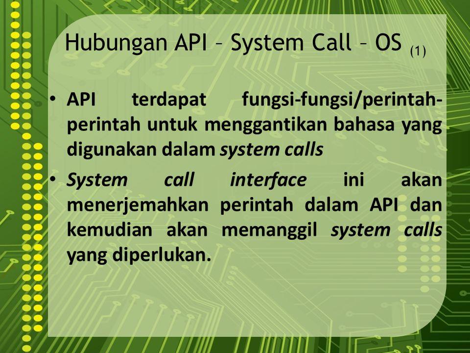 Hubungan API – System Call – OS (1) API terdapat fungsi-fungsi/perintah- perintah untuk menggantikan bahasa yang digunakan dalam system calls System c