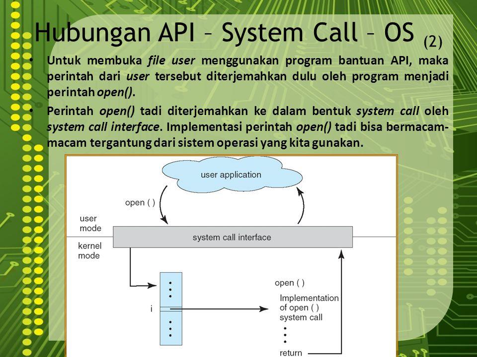Hubungan API – System Call – OS (2) Untuk membuka file user menggunakan program bantuan API, maka perintah dari user tersebut diterjemahkan dulu oleh