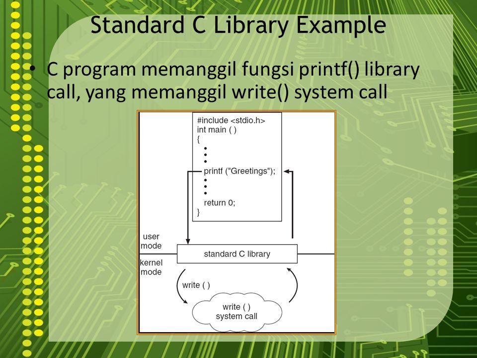 Standard C Library Example C program memanggil fungsi printf() library call, yang memanggil write() system call