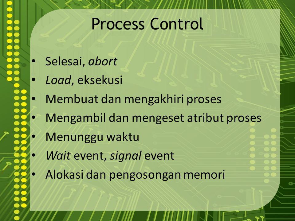 Process Control Selesai, abort Load, eksekusi Membuat dan mengakhiri proses Mengambil dan mengeset atribut proses Menunggu waktu Wait event, signal ev