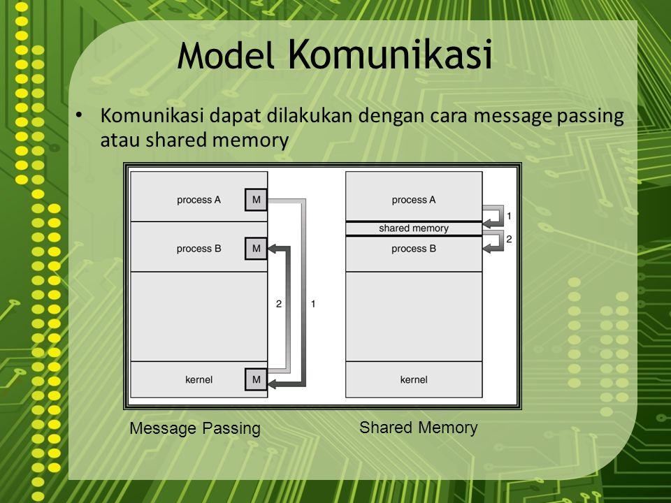 Model Komunikasi Komunikasi dapat dilakukan dengan cara message passing atau shared memory Message Passing Shared Memory