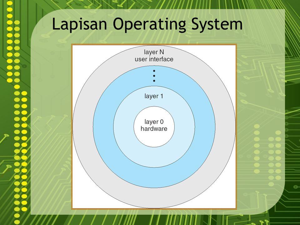 Lapisan Operating System