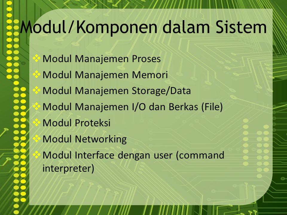 Modul/Komponen dalam Sistem  Modul Manajemen Proses  Modul Manajemen Memori  Modul Manajemen Storage/Data  Modul Manajemen I/O dan Berkas (File) 