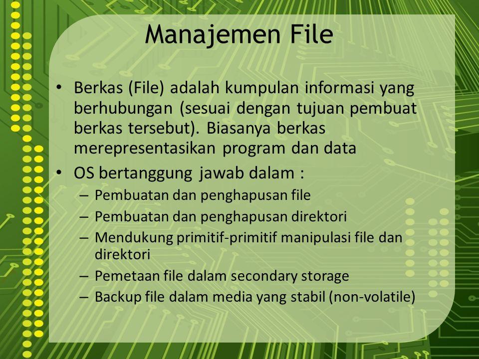 Manajemen File Berkas (File) adalah kumpulan informasi yang berhubungan (sesuai dengan tujuan pembuat berkas tersebut). Biasanya berkas merepresentasi