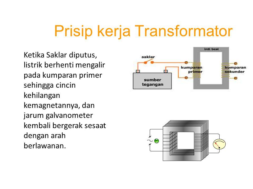 Ketika Saklar diputus, listrik berhenti mengalir pada kumparan primer sehingga cincin kehilangan kemagnetannya, dan jarum galvanometer kembali bergera
