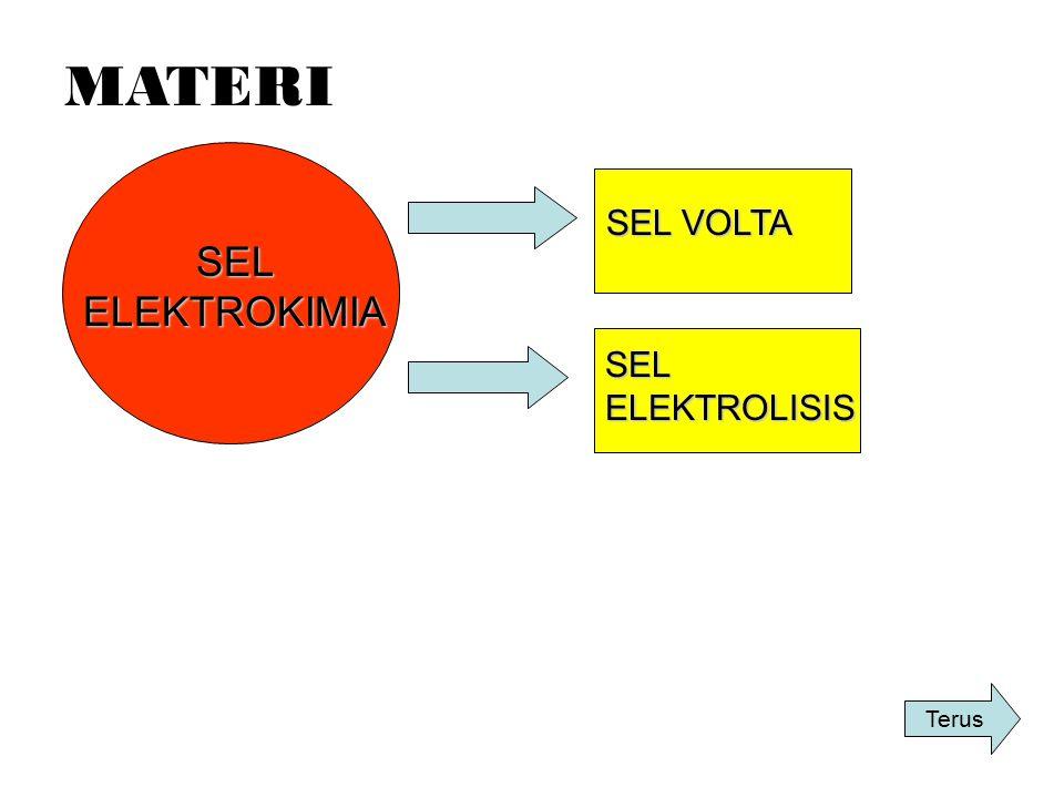 INDIKATOR :  Menjelaskan bagaimana energi listrik dihasilkan dari reaksi redoks dalam sel volta.  Menjelaskan prinsip sel–sel volta yang banyak digu