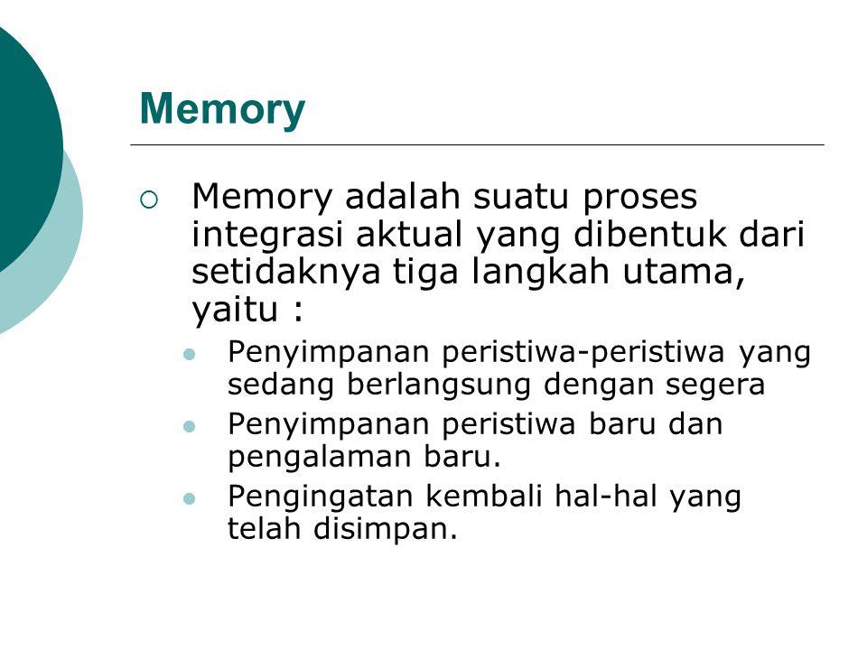 Memory  Memory adalah suatu proses integrasi aktual yang dibentuk dari setidaknya tiga langkah utama, yaitu : Penyimpanan peristiwa-peristiwa yang se