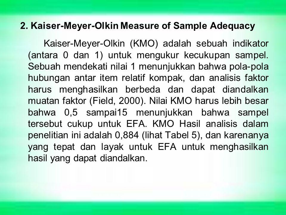 2. Kaiser-Meyer-Olkin Measure of Sample Adequacy Kaiser-Meyer-Olkin (KMO) adalah sebuah indikator (antara 0 dan 1) untuk mengukur kecukupan sampel. Se