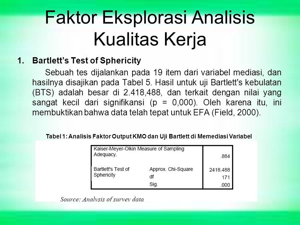 Faktor Eksplorasi Analisis Kualitas Kerja 1.Bartlett's Test of Sphericity Sebuah tes dijalankan pada 19 item dari variabel mediasi, dan hasilnya disaj