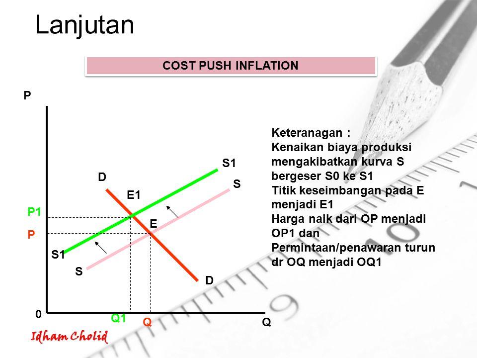 Idham Cholid P COST PUSH INFLATION P1 0 Q1 Q P Keteranagan : Kenaikan biaya produksi mengakibatkan kurva S bergeser S0 ke S1 Titik keseimbangan pada E