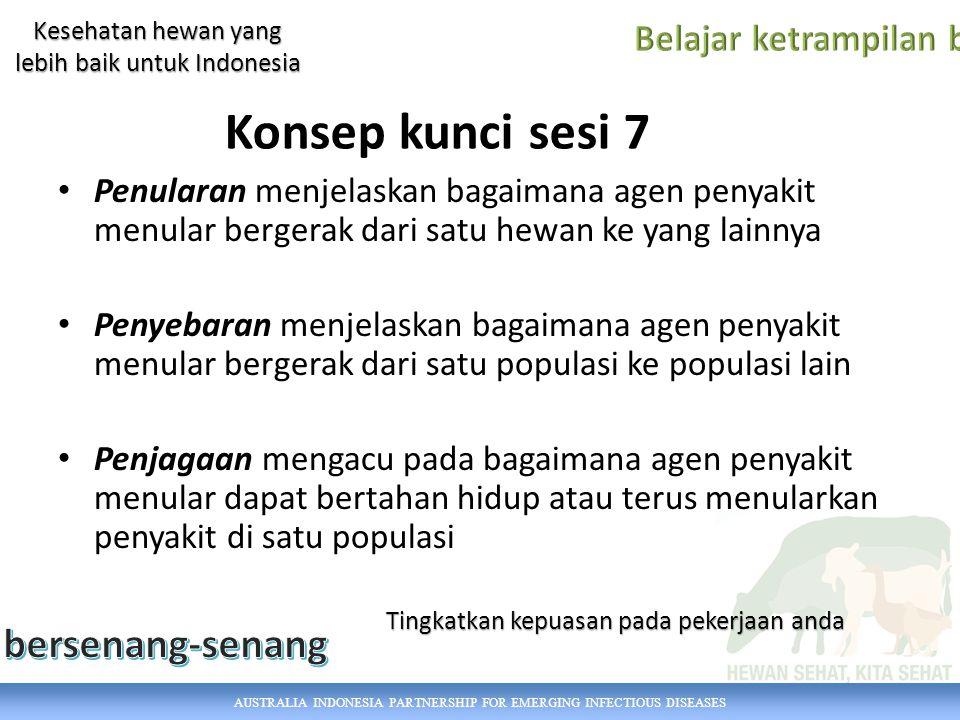 AUSTRALIA INDONESIA PARTNERSHIP FOR EMERGING INFECTIOUS DISEASES Tingkatkan kepuasan pada pekerjaan anda Kesehatan hewan yang lebih baik untuk Indones