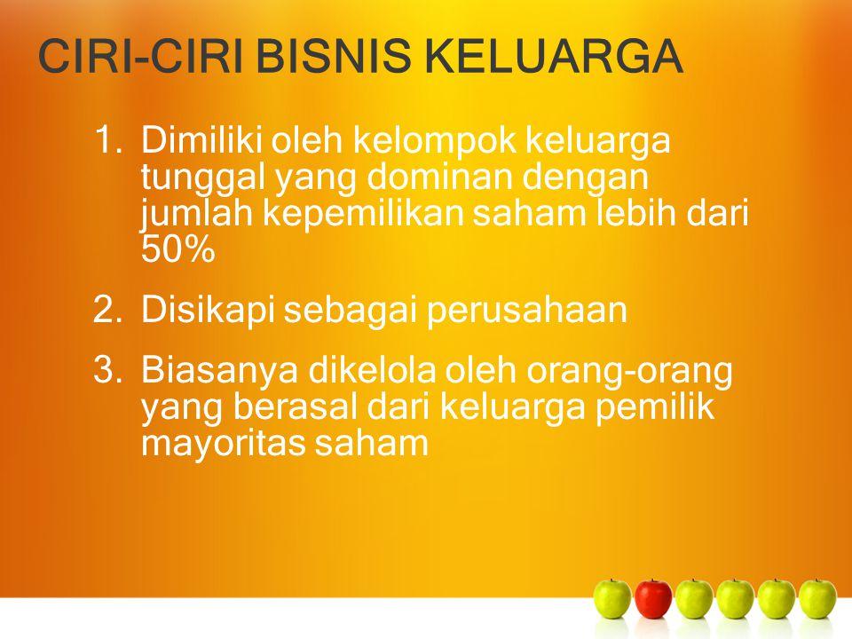 CIRI-CIRI BISNIS KELUARGA 1.Dimiliki oleh kelompok keluarga tunggal yang dominan dengan jumlah kepemilikan saham lebih dari 50% 2.Disikapi sebagai per