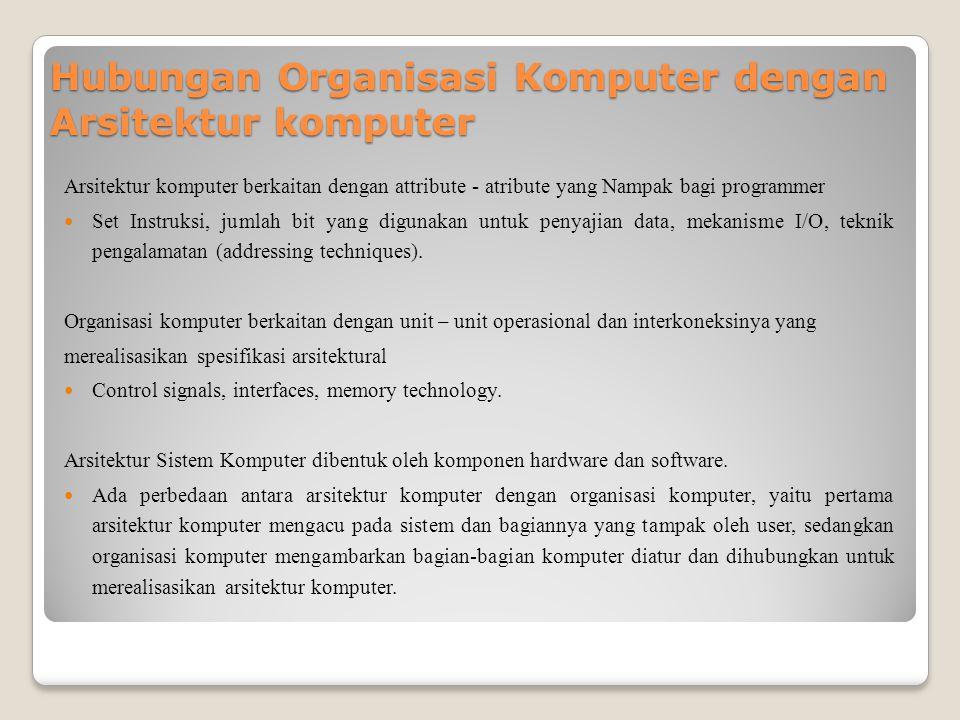 Hubungan Organisasi Komputer dengan Arsitektur komputer Arsitektur komputer berkaitan dengan attribute - atribute yang Nampak bagi programmer Set Inst