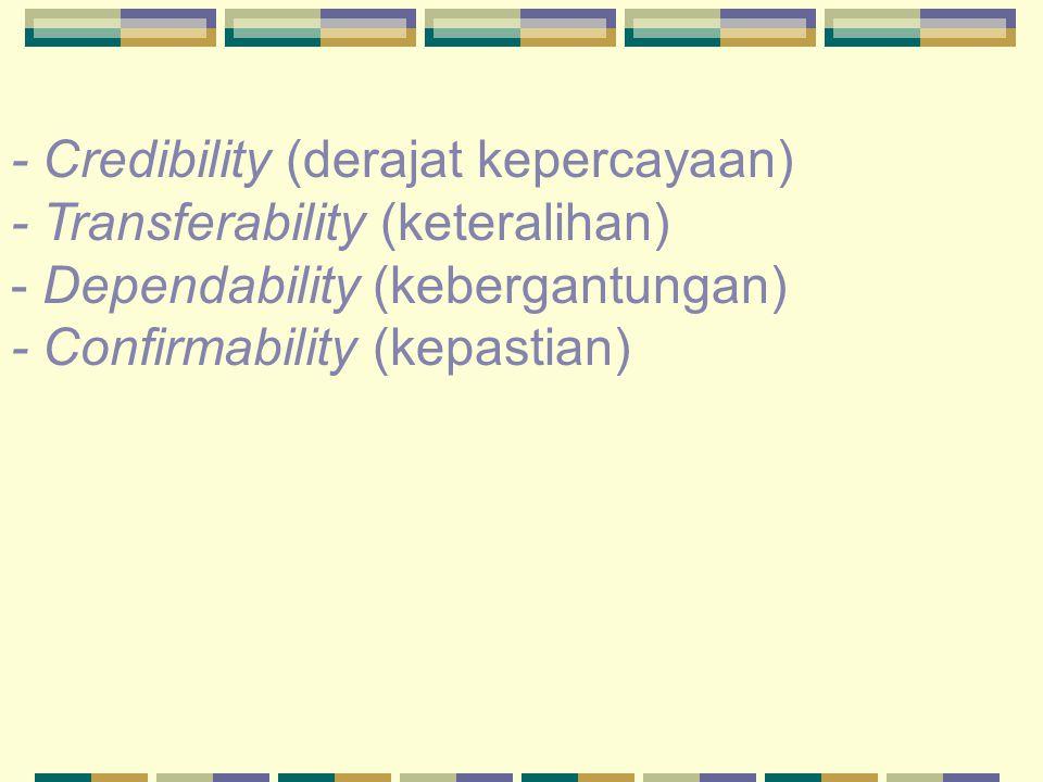 - Credibility (derajat kepercayaan) - Transferability (keteralihan) - Dependability (kebergantungan) - Confirmability (kepastian)
