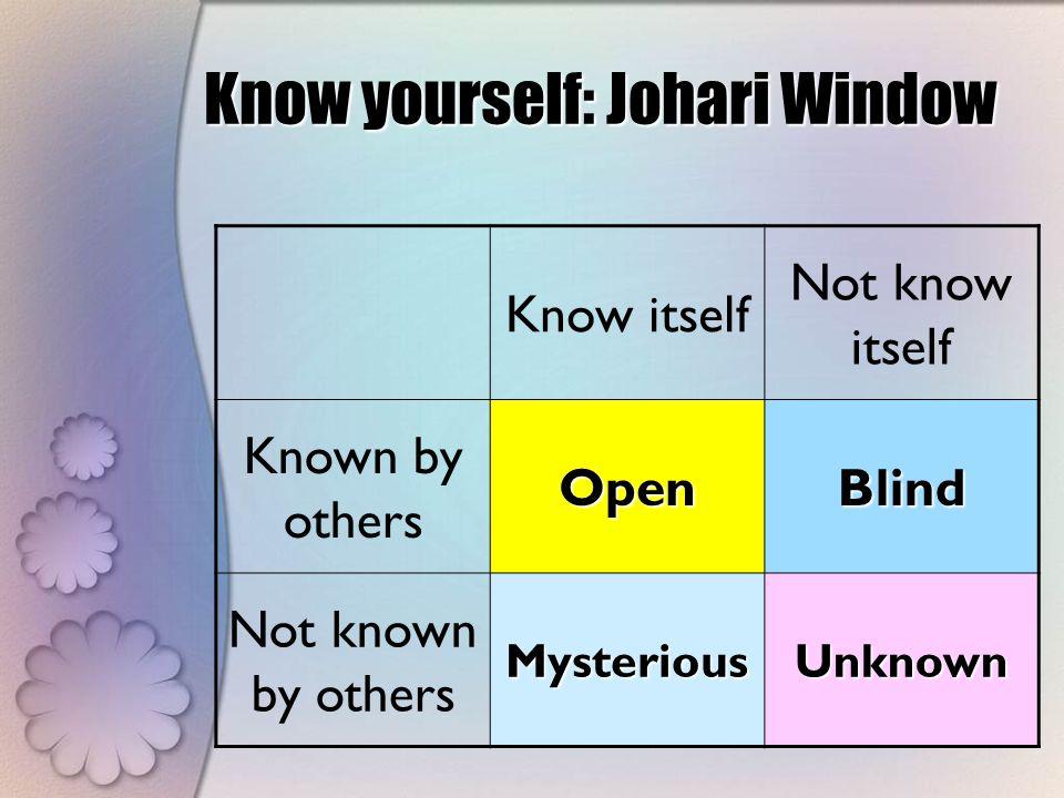 Know yourself: Johari Window Know itself Not know itself Known by othersOpenBlind Not known by othersMysteriousUnknown