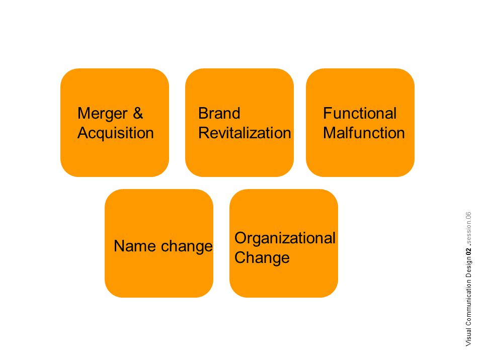 Merger & Acquisition Name change Brand Revitalization Organizational Change Functional Malfunction