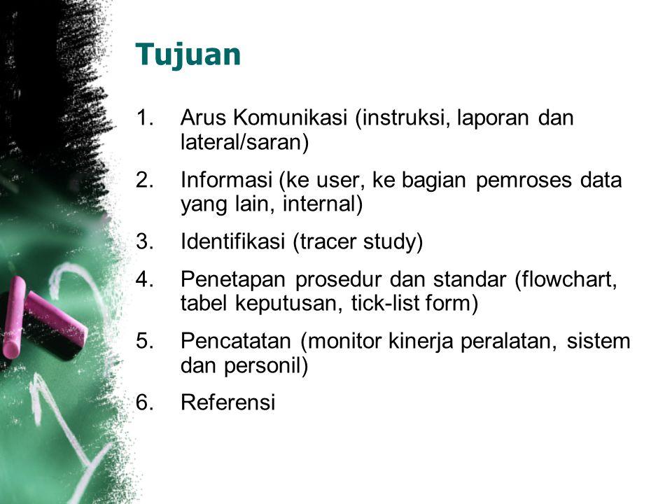 Tujuan 1.Arus Komunikasi (instruksi, laporan dan lateral/saran) 2.Informasi (ke user, ke bagian pemroses data yang lain, internal) 3.Identifikasi (tracer study) 4.Penetapan prosedur dan standar (flowchart, tabel keputusan, tick-list form) 5.Pencatatan (monitor kinerja peralatan, sistem dan personil) 6.Referensi