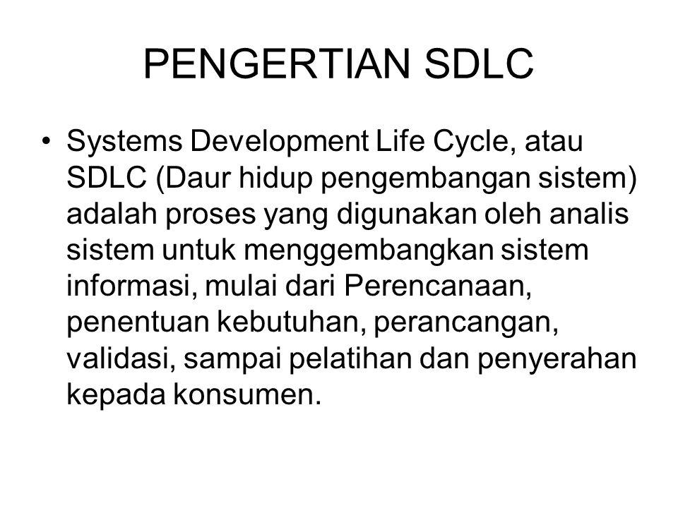 PENGERTIAN SDLC Systems Development Life Cycle, atau SDLC (Daur hidup pengembangan sistem) adalah proses yang digunakan oleh analis sistem untuk menggembangkan sistem informasi, mulai dari Perencanaan, penentuan kebutuhan, perancangan, validasi, sampai pelatihan dan penyerahan kepada konsumen.