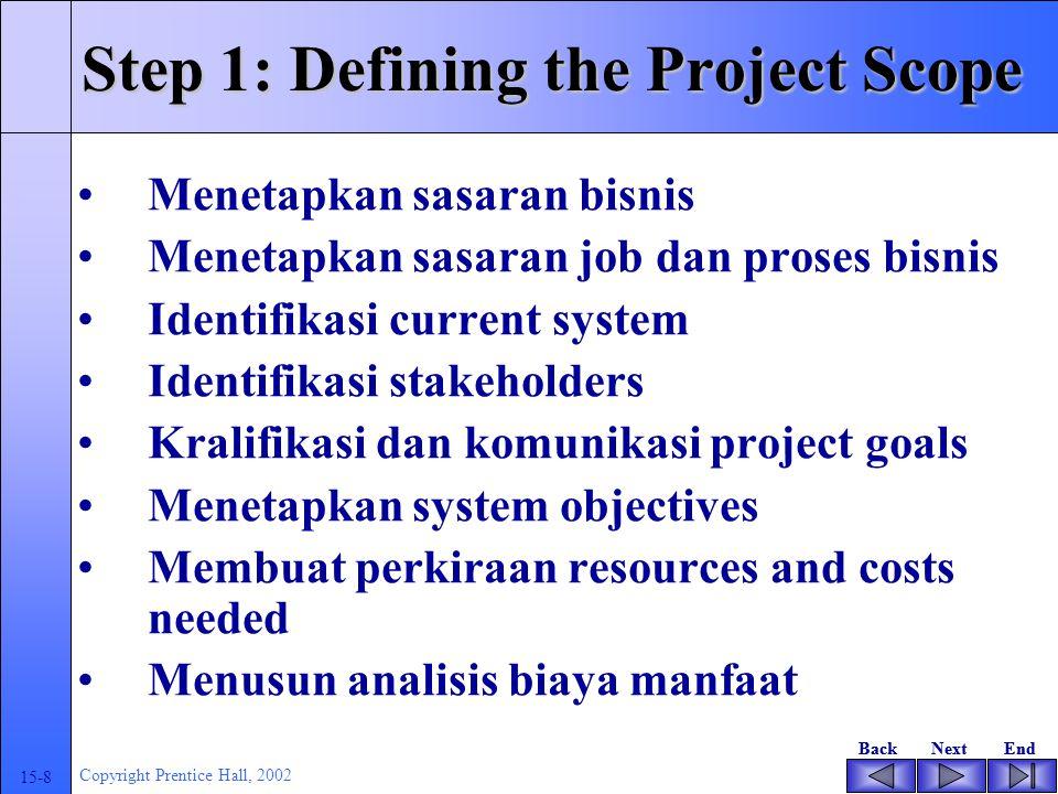 BackNextEndBackNextEnd 15-9 Copyright Prentice Hall, 2002 Step 2: Planning the Project Menunjuk project manager Menyusun project team or task force Pemasok sebagai investigator Konsultan sebagai investigator Mengatur project