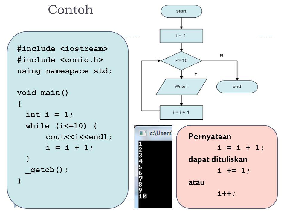 #include using namespace std; void main() { int i = 1; while (i<=10) { i = i + 1; cout<<i<<endl; } _getch(); } Urutan pernyataan di dalam while berpengaruh.